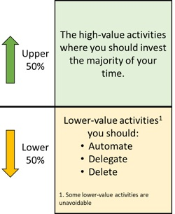 upper-fifty-percent-chart